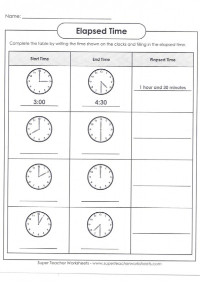 Elapsed Time By Clock Face B