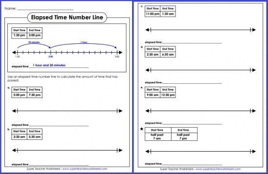 Elapsed Time Number Line