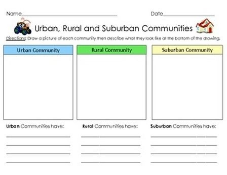 Graphic Organizer Urban  Rural And Suburban Communities