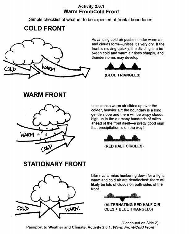 Image Result For Weather Worksheets Middle School Algebra