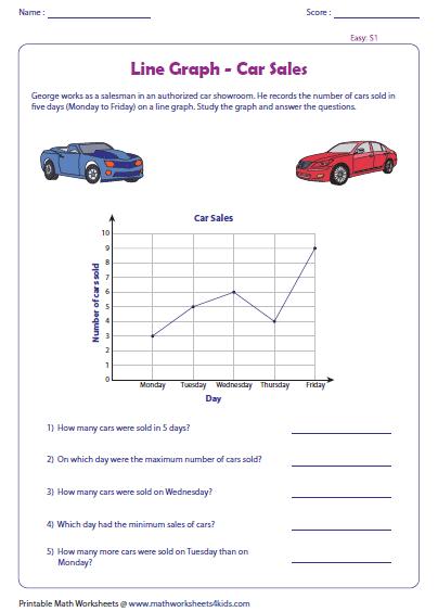 Interpreting Charts And Graphs Worksheets Pdf