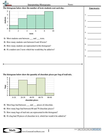 Interpreting Histograms Worksheet