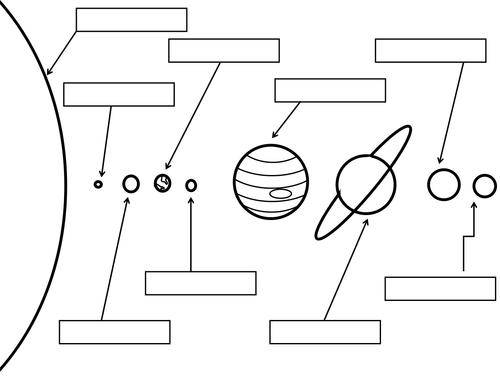 Label The Solar System Handout