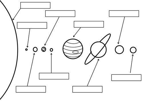 Label The Solar System Worksheet