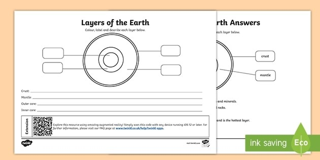 Layers Of The Earth Worksheet Teacher Made