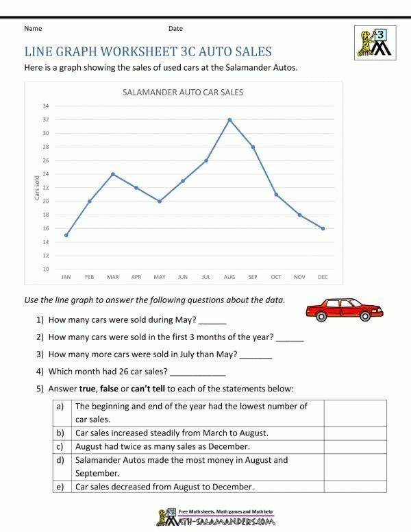Line Graph Worksheets Rd Grade