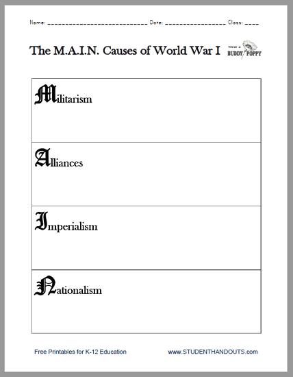 Main Causes Of World War I Worksheet