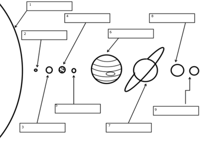 Our Solar System Lesson Plan
