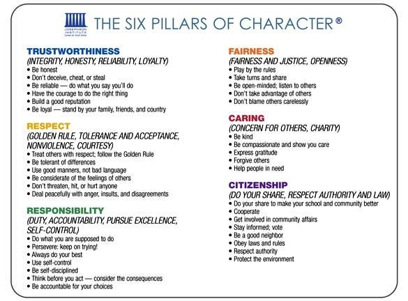 People Of Character Profiles