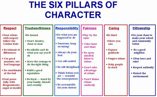 Six Pillars Of Character Worksheets Printable