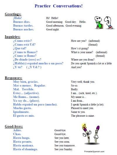 Spanish Language Learning English For Speakers Conversation