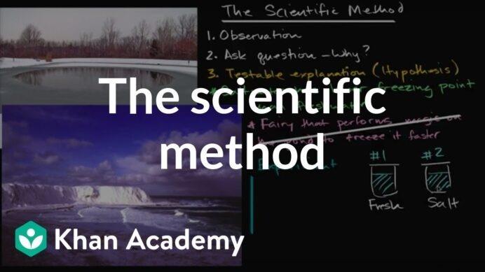 The Scientific Method Khan Academy Data Analysis Worksheets High