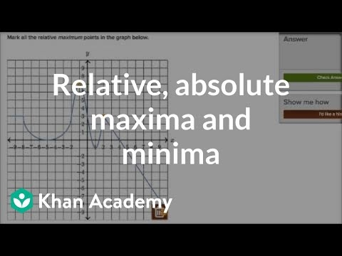 Worked Example Absolute And Relative Extrema Video