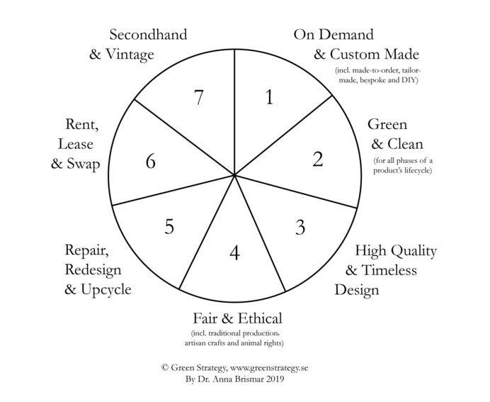 Baltrop St Grade Math Sheet Social Studies Th Worksheets Basic