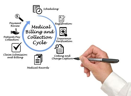 Medical Billing   Coding For Dummies Cheat Sheet