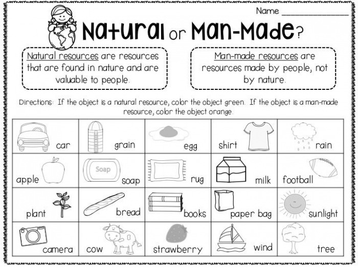 Natural Resources Renewable Nonrenewable And Living Nonliving