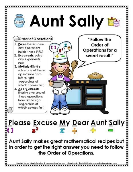 Astonishing My Dear Aunt Sally Math Worksheets Photo Ideas Poster