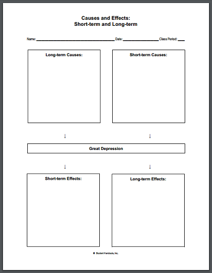 Causes And Effects Of The Great Depression Blank Worksheet