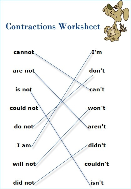 Contractions Worksheets Free Printable Nd Grade English