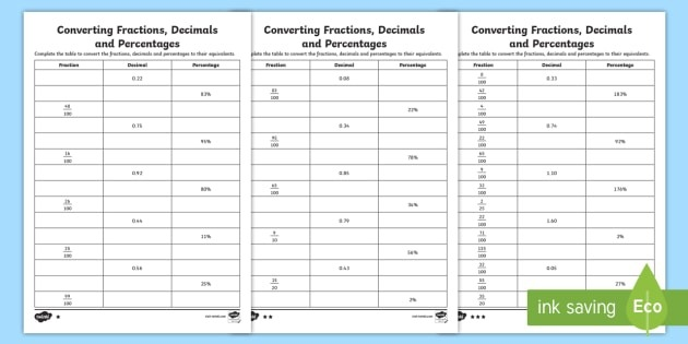 Converting Fractions Decimals And Percentages Activity Twinkl