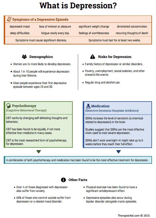 Depression Info Sheet Worksheet