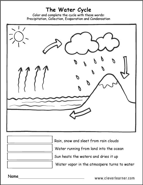 Elementary Social Studiesheets English Water Cycle Th Grade Song