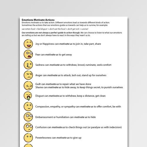Emotionsmotivateactions Guilt And Shamen Addiction Worksheets