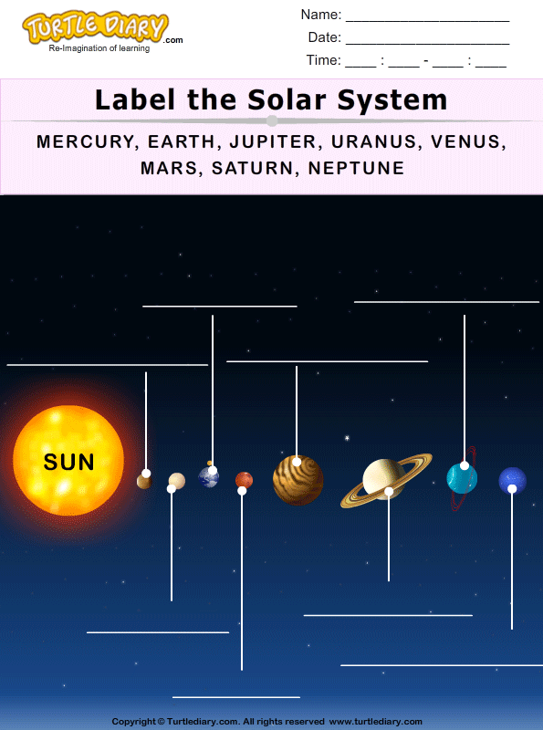 Etiquetar El Sistema Solar
