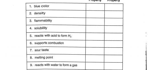 Free Science Worksheets High School Pdfysical For Grade Algebra