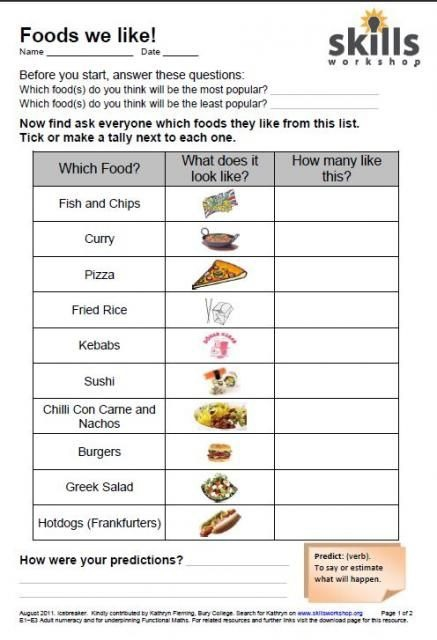 Independent Living Skills Worksheets Free Google Search Fact