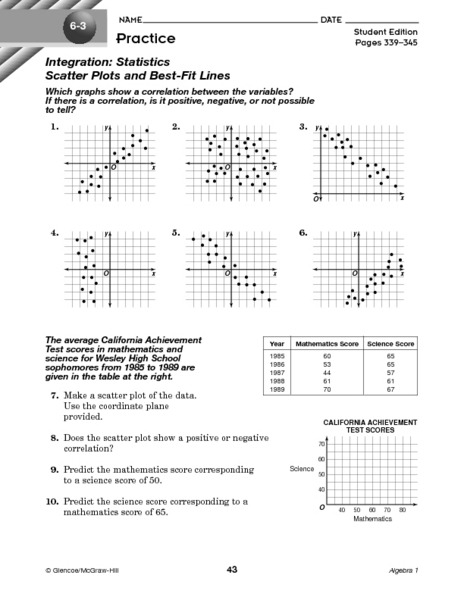 Integration Statistics Scatter Plots And Best Fit Lines Lesson