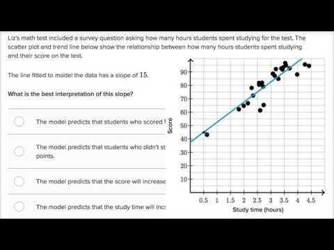 Interpreting Slope Of Regression Line Video