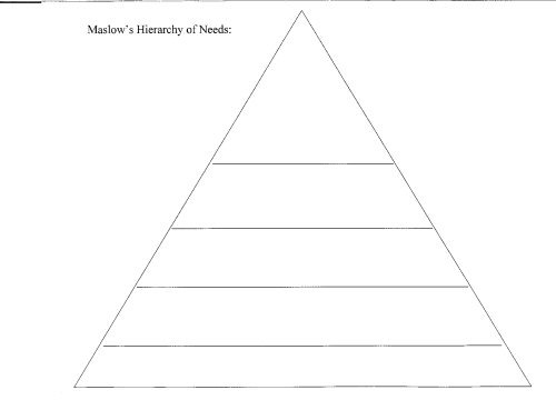 Maslow Hierarchy Of Needs Worksheets Image Ideas  Jaimie Bleck