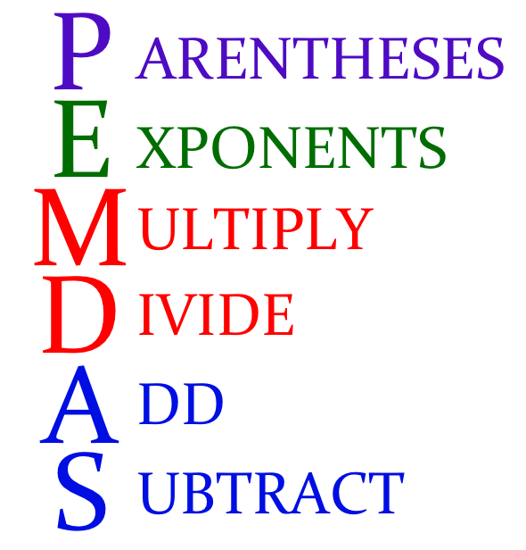 Math Dictionary Order Of Operations