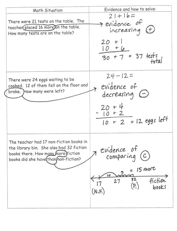 Math Problems Common Core Th Curriculum Worksheets Word Th Grade