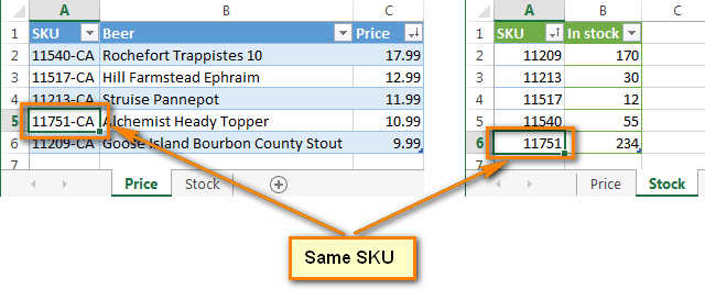 Merge Data In Excel Using Non