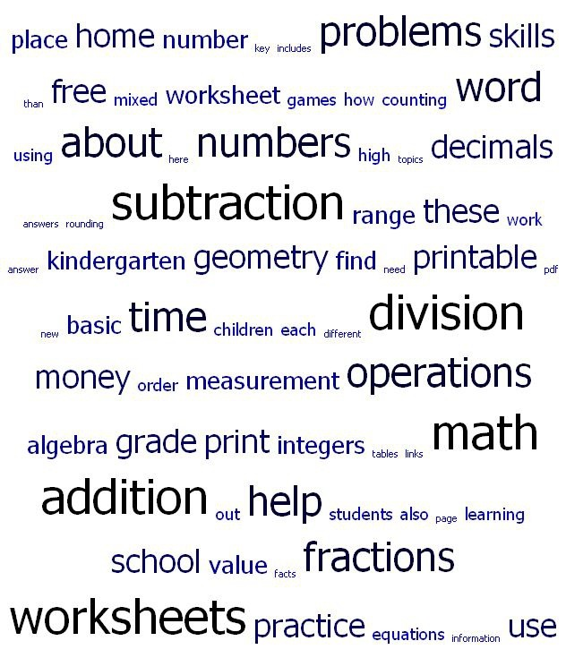 Printable Math Worksheets For Kids Free Practice With Answers