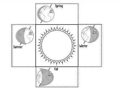 Seasons Worksheet In