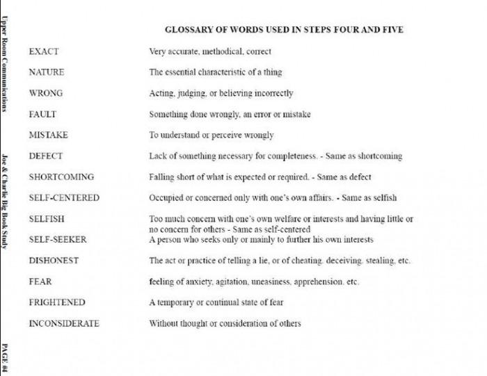 Steps Of Aa Worksheets
