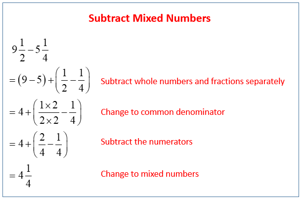 Subtracting Mixed Numbers Examples  Solutions  Videos