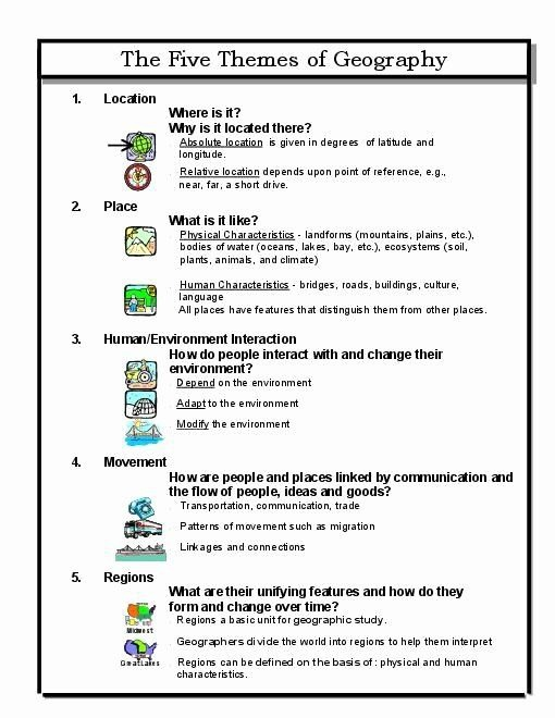 Themes Of Geography Worksheet Luxury  Ideas About Five