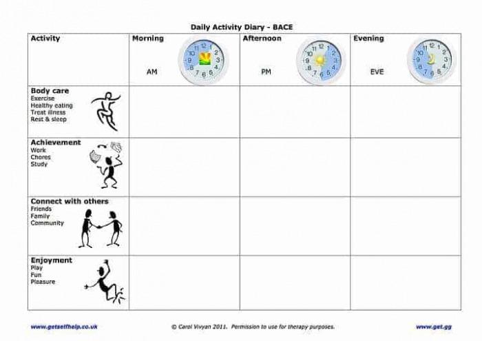 Tools Worksheets Behavior Charts Adhd Cbt For Worksheet Activity
