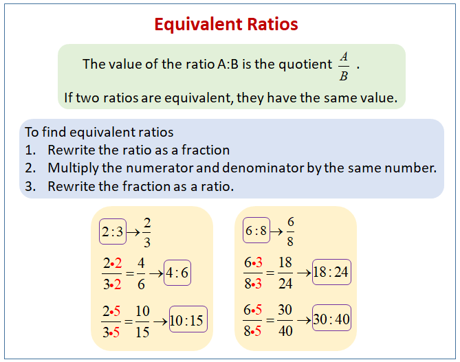 Value Of A Ratio Solutions  Examples  Worksheets  Videos  Lesson