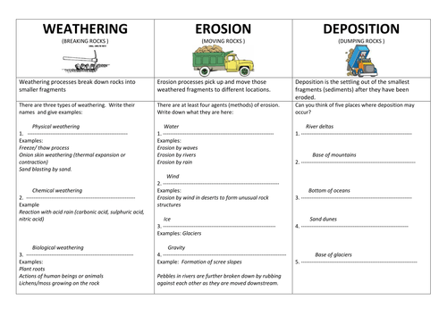 Weathering  Erosion And Deposition Revision